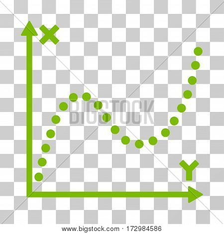 Dotted Plot vector pictogram. Illustration style is flat iconic eco green symbol on a transparent background.