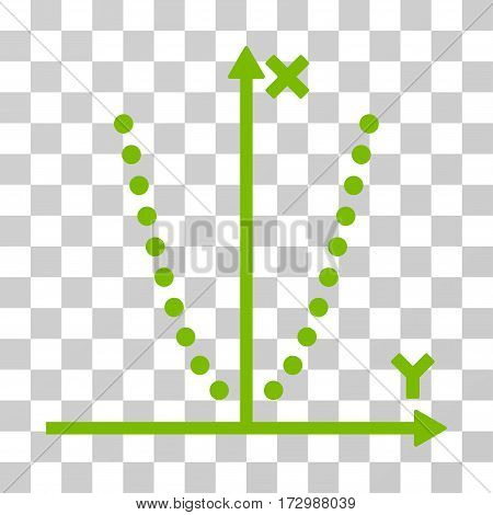 Parabole Plot vector icon. Illustration style is flat iconic eco green symbol on a transparent background.