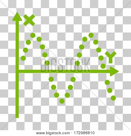 Sine Plot vector pictogram. Illustration style is flat iconic eco green symbol on a transparent background.