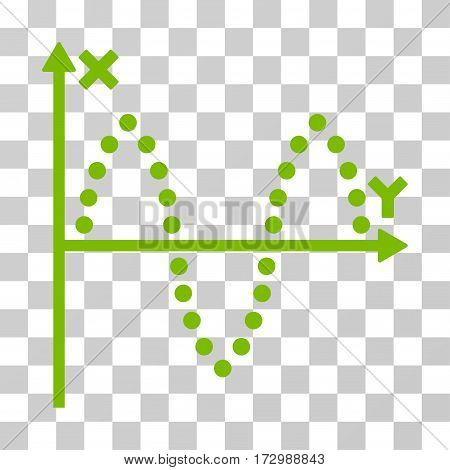 Sinusoid Plot vector pictogram. Illustration style is flat iconic eco green symbol on a transparent background.