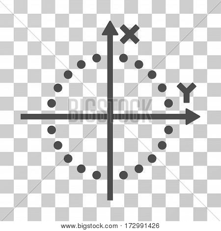 Circle Plot vector icon. Illustration style is flat iconic gray symbol on a transparent background.