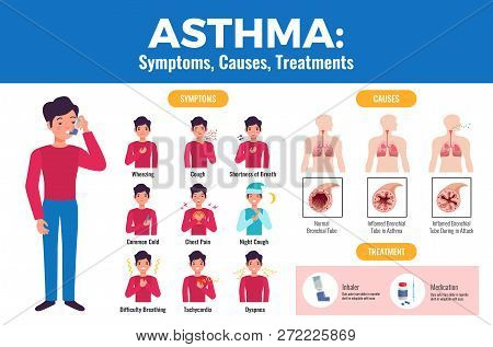 Asthma Symptoms Causes Treatment Flat Medical Poster With Patient Holding Inhaler And Inflamed Bronc