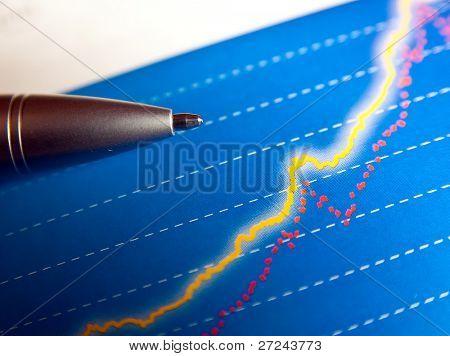 Pen finance graph