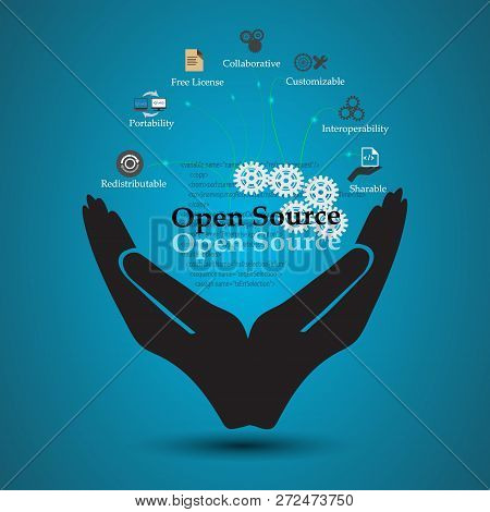 Concept Of Open Source And Its Functions, Features, Benefits, This Also Represents Open Source Conce