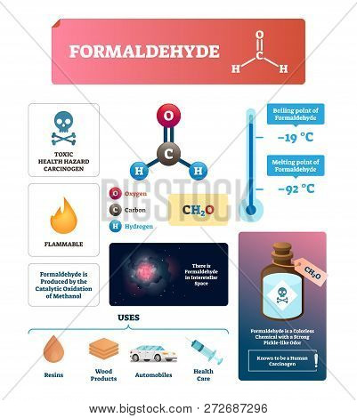 Formaldehyde Vector Illustration. Chemical Gas Substance Characteristics. Diagram With Formula, Uses