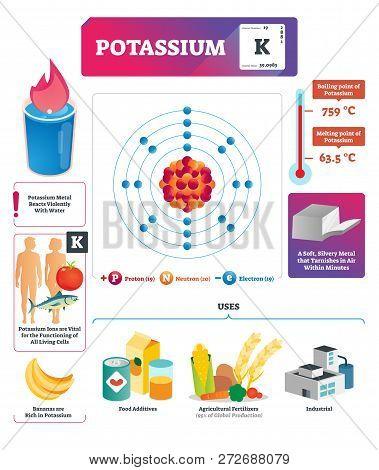 Potassium Vector Illustration. Chemical Element Substance Characteristics Uses. Boiling Or Melting T