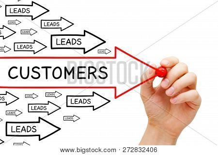 Hand Drawing From Leads To Customers Conversion Concept With Marker On Transparent Wipe Board.