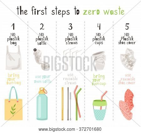 Zero Waste Lifestyle. Concept With Using Durable And Reusable Items Or Products, Steps To Reduce Pla