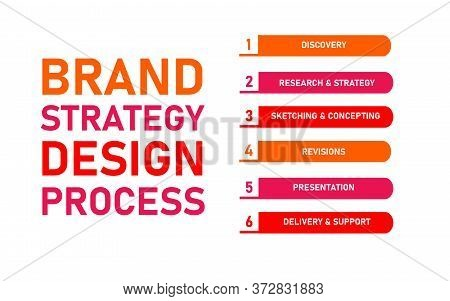 Brand Strategy Design Process Discovery Research Strategy Sketching Concepting Revisions Presentatio