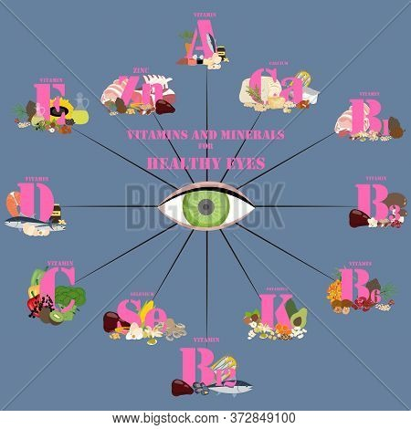 Vitamins And Minerals For Healthy Eyes Vector Illustration