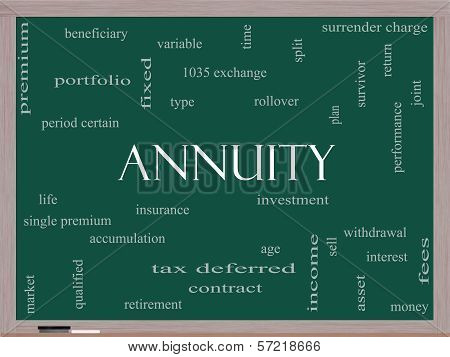Annuity Word Cloud Concept On A Blackboard