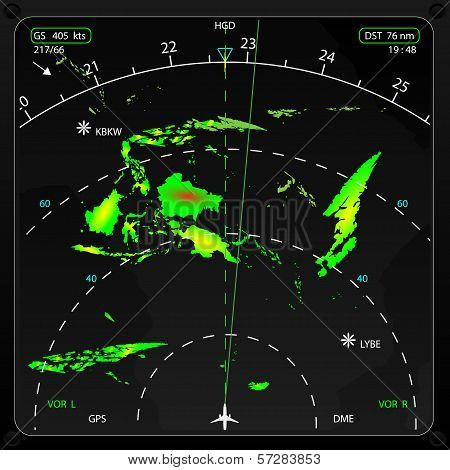 Commercial airplane's on board radar, displaying weather information, vector poster