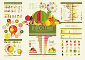 Energy fruits. Energy density (calorie) fruits and food component: dietary fiber proteins fats and carbohydrates. The content of vitamins and microelements (minerals). Illustrative diagram (infographics) and table of values. Basics of healthy nutrition. poster