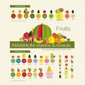 Usefulness of fruit. Fruits with a maximum content of vitamins and trace elements (minerals) among other common fruits. Visual diagrams. Basics of healthy nutrition. poster
