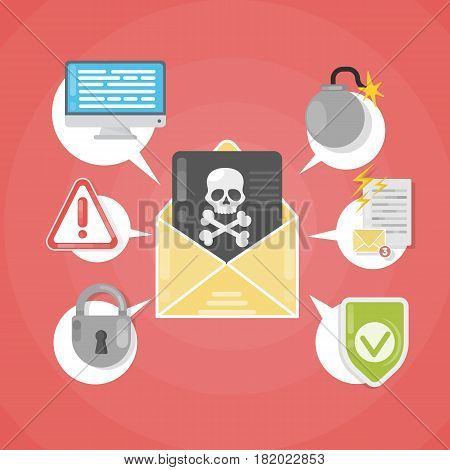 Concept of spam. Idea of hacking and phishing. Black mail with danger.