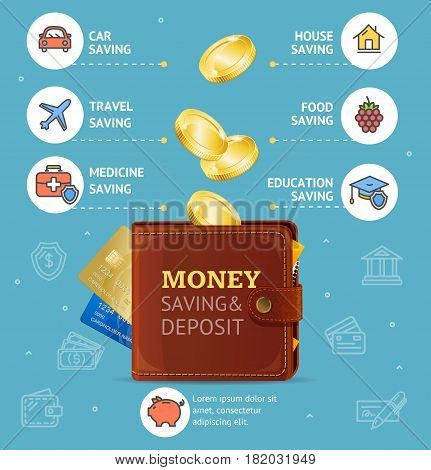 Money Saving and Deposit Concept for Car, Travel, Medicine, Food, Education and House with Wallet Infographic Card. Vector illustration