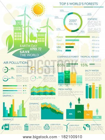 Earth Day and global nature and ecology environment conservation and pollution vector infographics. Graph and diagram elements for forest protection, water and air pollution and carbon emission
