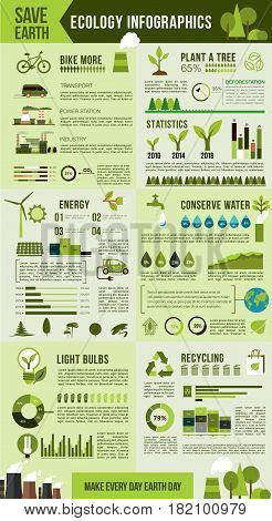Ecological environment infographic. Green energy, recycle, tree planting and water saving pie chart and bar graph, energy saving light bulb usage statistics, air pollution source comparison diagram