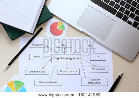 Diagram with printed features of PROJECT MANAGEMENT on light background