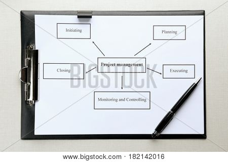 Clipboard with printed features of PROJECT MANAGEMENT on light background