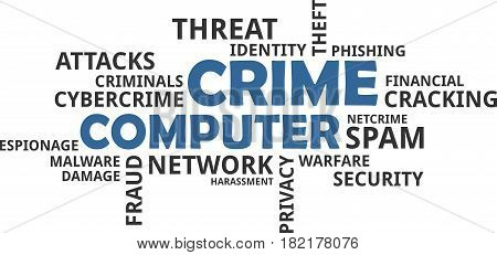 A word cloud of computer crime related items
