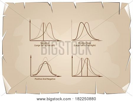 Business and Marketing Concepts Set of Positive and Negative Distribution Curve or Normal Distribution Curve and Not Normal Distribution Curve on Old Antique Vintage Grunge Paper Texture Background.