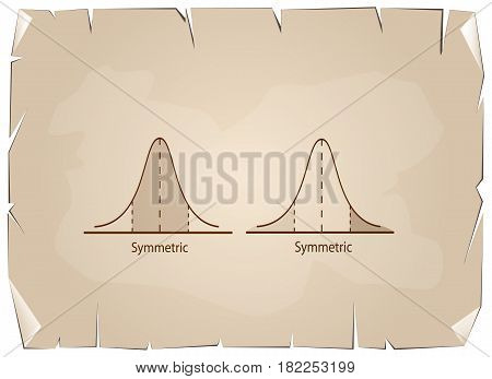 Business and Marketing Concepts Illustration of Two Standard Deviation Gaussian Bell or Normal Distribution Curve on Old Antique Vintage Grunge Paper Texture Background.
