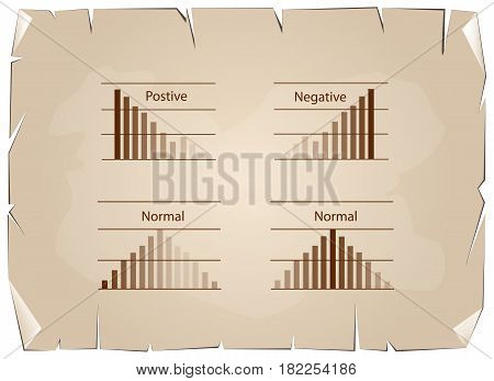 Business and Marketing Concepts Collection of Positive and Negative Distribution Curve or Normal Distribution and Not Normal Distribution Curve on Old Antique Vintage Grunge Paper Texture Background.