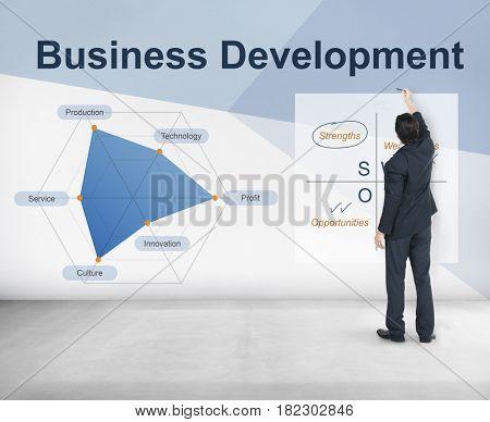 Management Progress Business Development Ideas