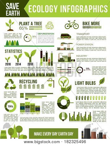 Ecology and nature conservation infographic. Air pollution from vehicles, industry and power plant infochart, energy saving light bulb and recycle statistic graph and chart, deforestation diagram