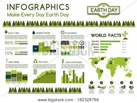 Green environment conservation and nature ecology vector infographics of graphs and charts for deforestation, water and air pollution and energy consumption for global eco saving or Earth Day concept