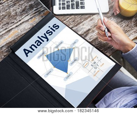 Analysis Innovation Opportunities Strengths Strategic