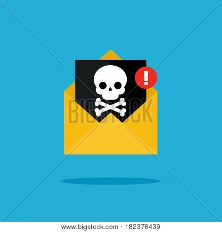 Concept of virus, piracy, hacking and security. Malicious content and skull. Flat design, vector illustration.