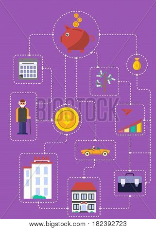 Investment in old age infographics vector illustration. Retirement money plan, smart investment, finance and banking, securities and commercial real estate, strategic management, financial planning