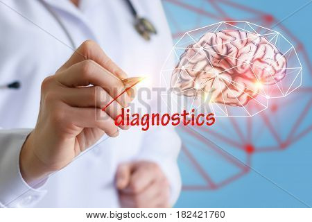 Diagnostics Of The Human Brain.