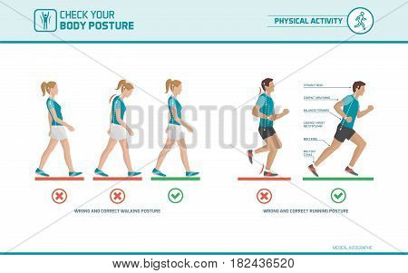 The correct walking and running posture: body ergonomics sports and health infographic