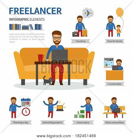 Freelancer infographic elements. A man works at home and has a flexible work schedule. Freelancer at home