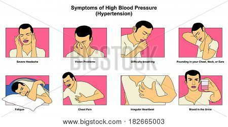 Symptoms of High Blood Pressure hypertension infographic diagram signs risks including fatigue headache vision problem chest pain difficulty breathing irregular heartbeat for medical science education