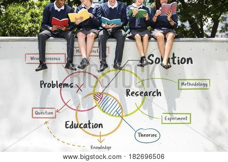 Problem Education Knowledge Learning Solution