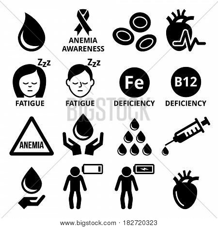 Blood, anemia, human health icons set, illness