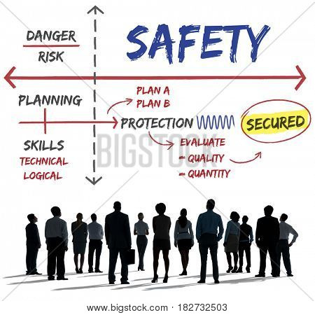 Safety Danger Risk Management Plan