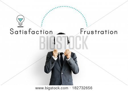 Antonym Opposite Relaxation Stress Satisfaction Frustration