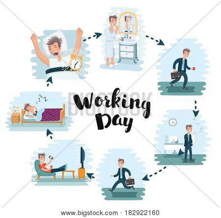 Vector cartoon illustration of man working day in office. Office worker works and rests after work