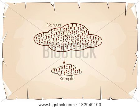 Business and Marketing or Social Research, The Process of Selecting Sample of Elements From Target Population to Conduct A Survey on Old Antique Vintage Grunge Paper Texture Background.