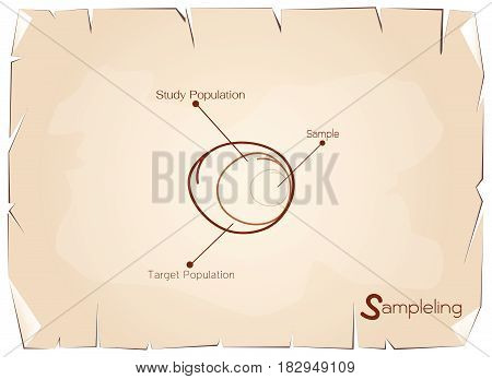 Business and Marketing or Social Research Process, The Sampling Methods of Selecting Sample of Elements From Target Population to Conduct A Survey on Old Antique Vintage Paper Background.