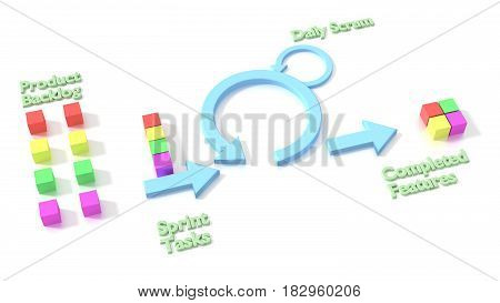 Agile scrum software development methodology diagram on white background 3D illustration