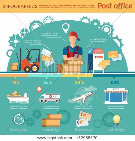 Postal delivery service infographic postman letters and parcels post office vector