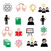 Science, knowledge, creative thinking, ideas vector icons set poster