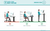 Correct sitting at desk posture ergonomics advices for office workers: how to sit at desk when using a computer and how to use a stand up workstation poster