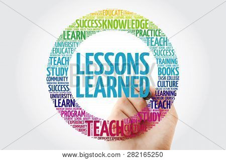 Lessons Learned Word Cloud With Marker, Education Concept Background